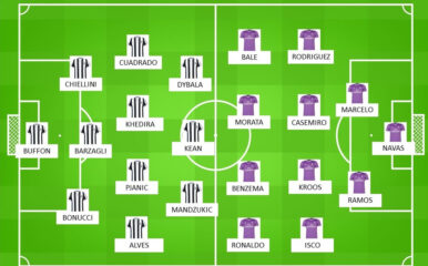 UEFA Champions League formazione