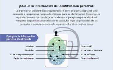 Información de identificación personal